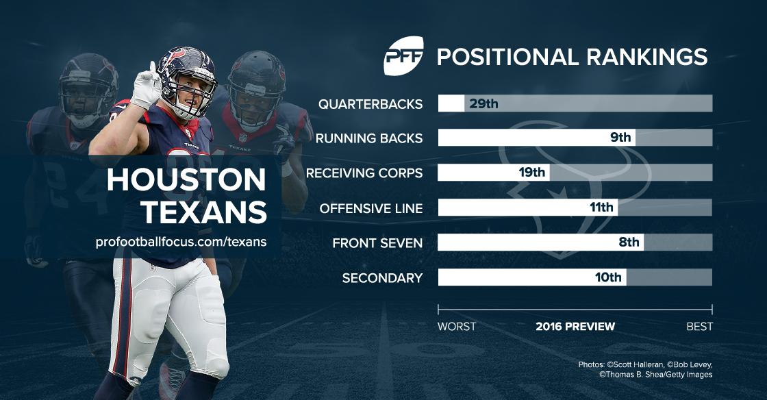 Houston Texans 2016 season preview
