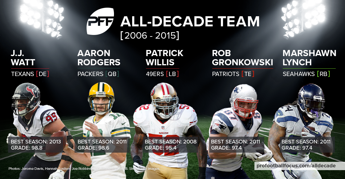 PFF All-Decade Team
