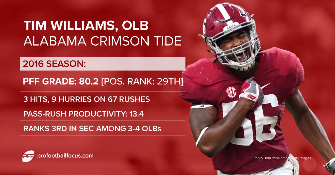 tim williams graphic following week 3