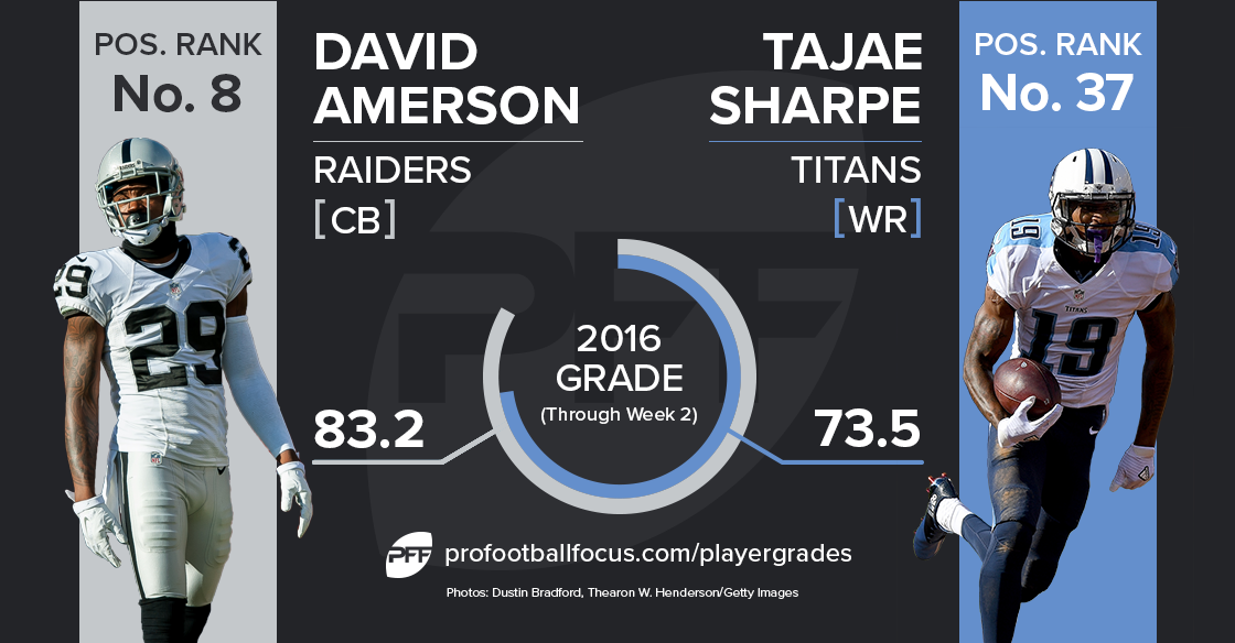 David Amerson vs. Tajae Sharpe