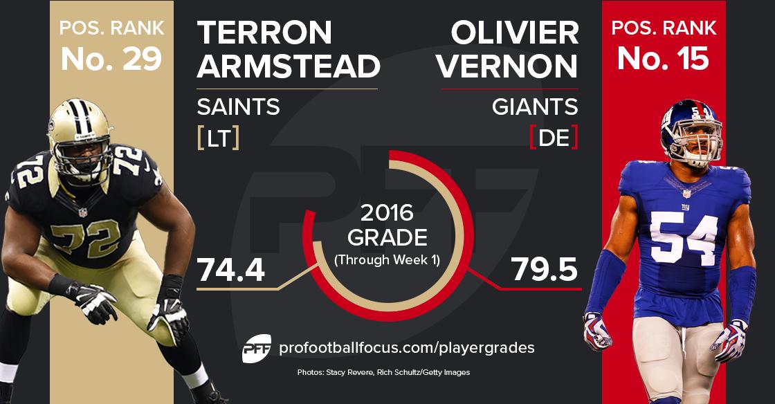 Terron Armstead versus Olivier Vernon