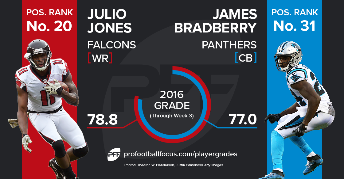 Julio Jones vs. James Bradberry