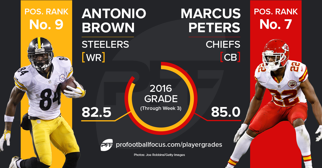 Antonio Brown vs Marcus Peters