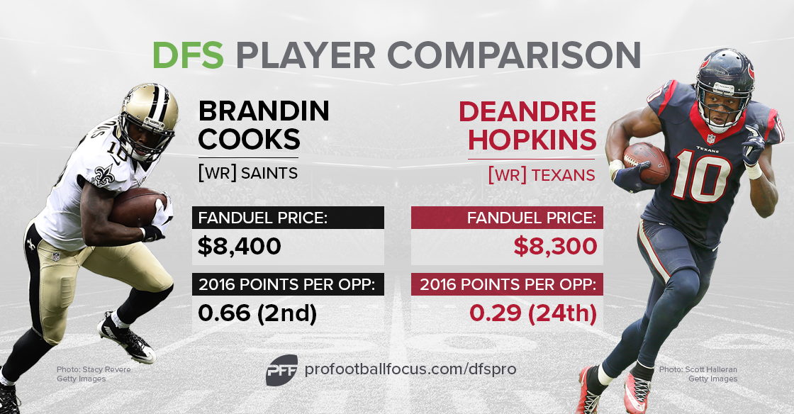 cooks-hopkins_dfs-comparison