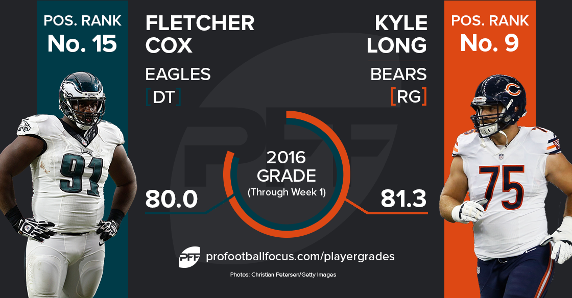 Fletcher Cox versus Kyle Long