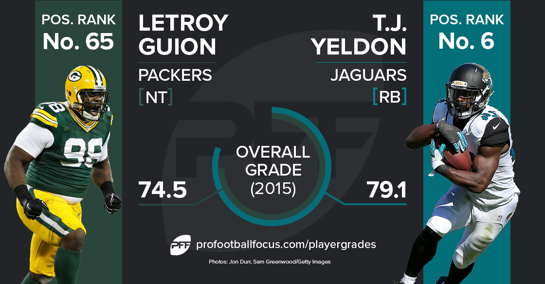 guion-yeldon_matchup