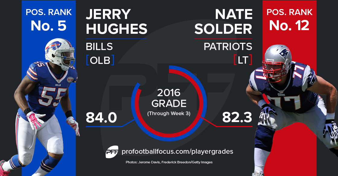 Jerry Hughes vs Nate Solder