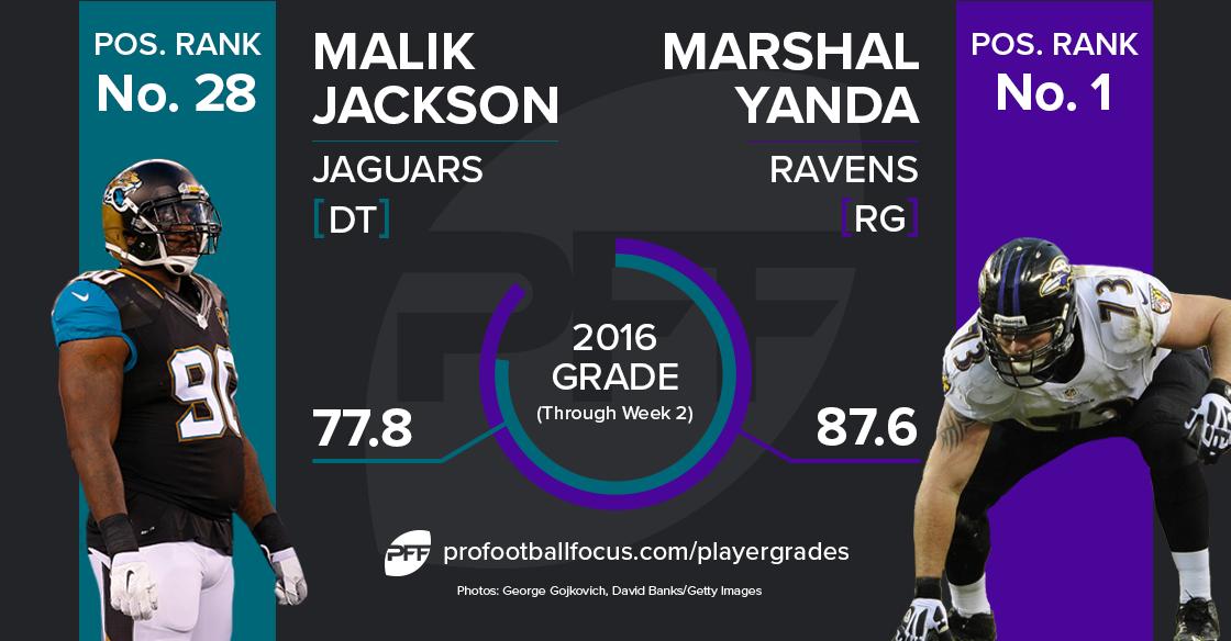Malik Jackson vs. Marshal Yanda