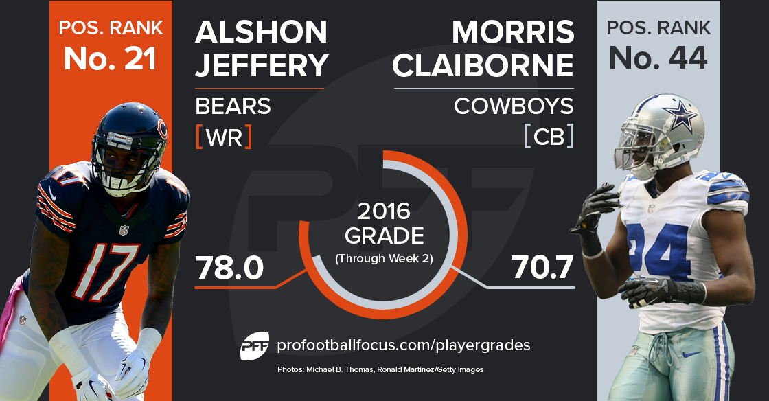 Alshon Jeffery vs. Morris Claiborne
