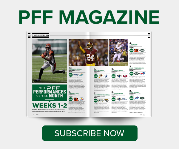 PFF Digital Magazine
