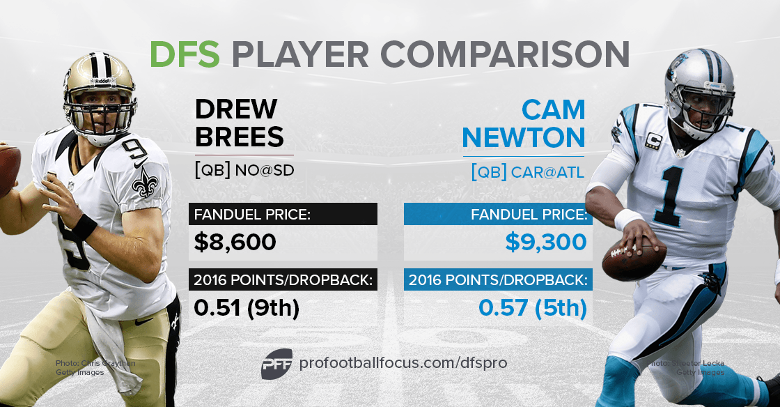 newton-brees_dfs-comparison