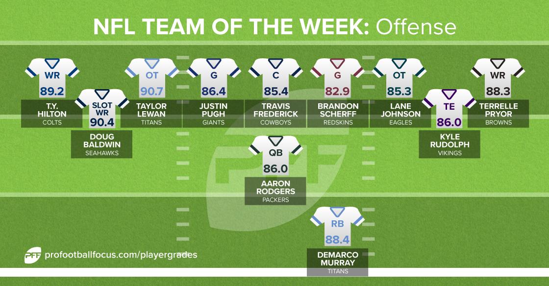 Team of the Week offense Week 3