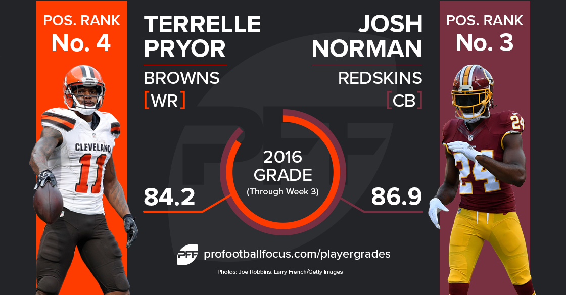 Terrelle Pryor vs Josh Norman