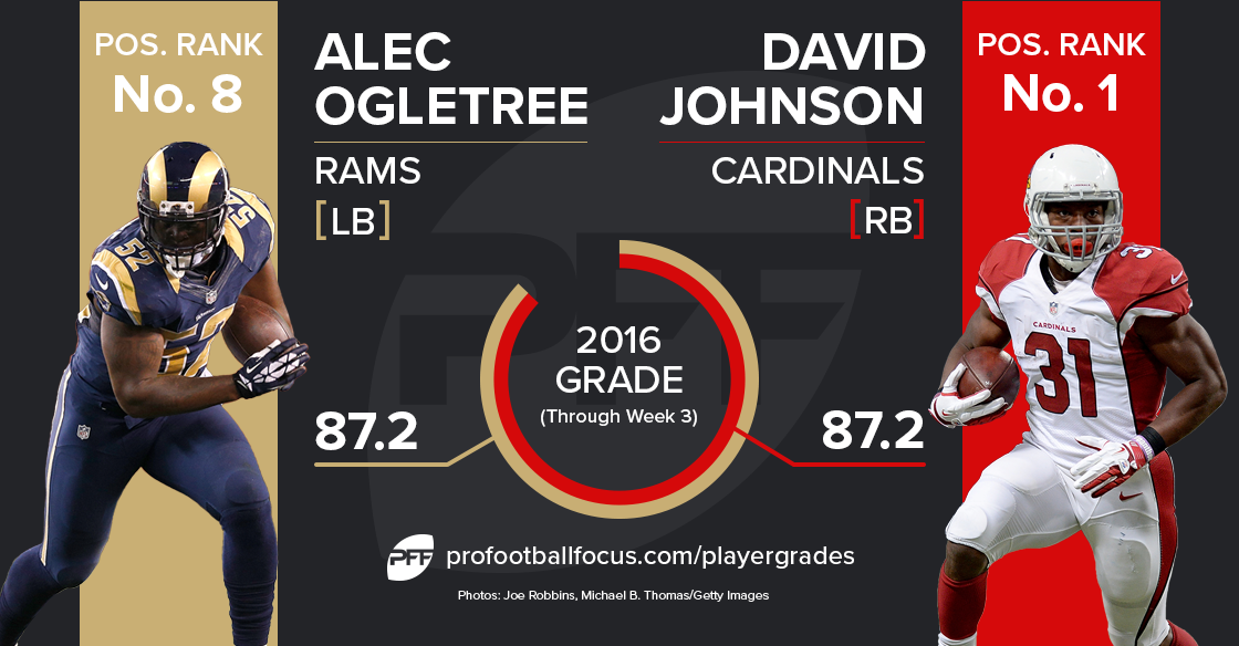 Alec Ogletree vs David Johnson