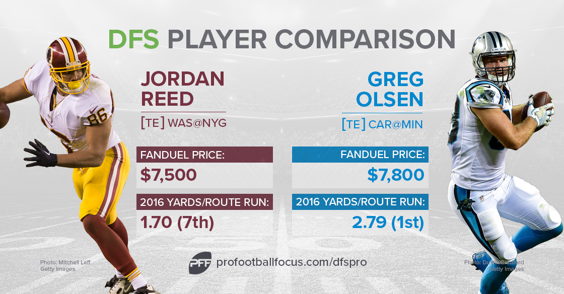 olsen-reed_dfs-comparison