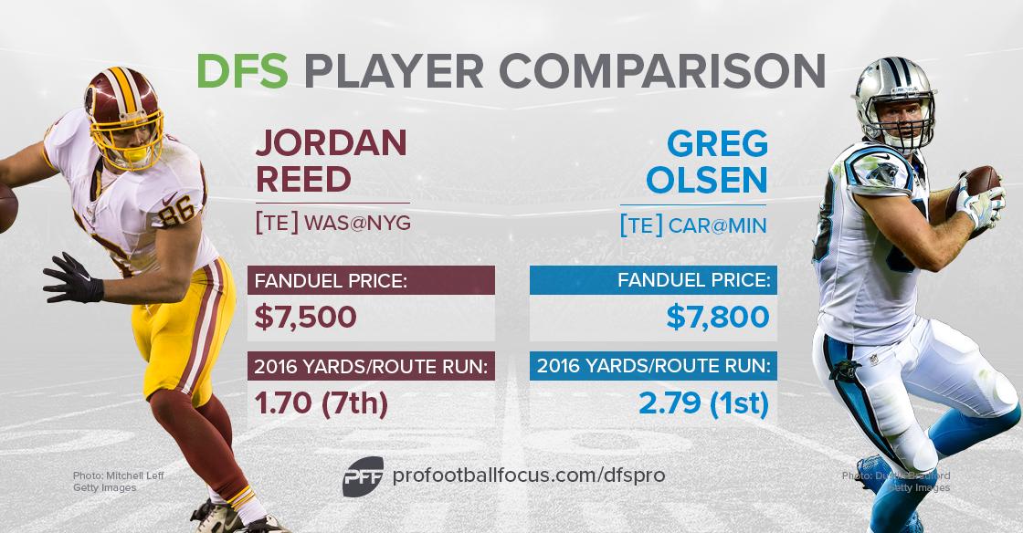 olsen-reed_dfs-comparison