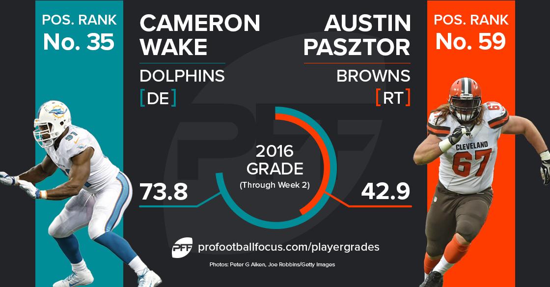 Austin Pasztor vs. Cameron Wake