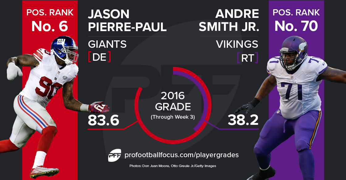 Jason Pierre-Paul vs Andre Smith Jr.