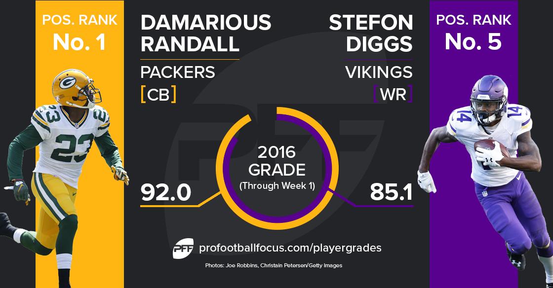 Damarious Randall v. Stefon Diggs