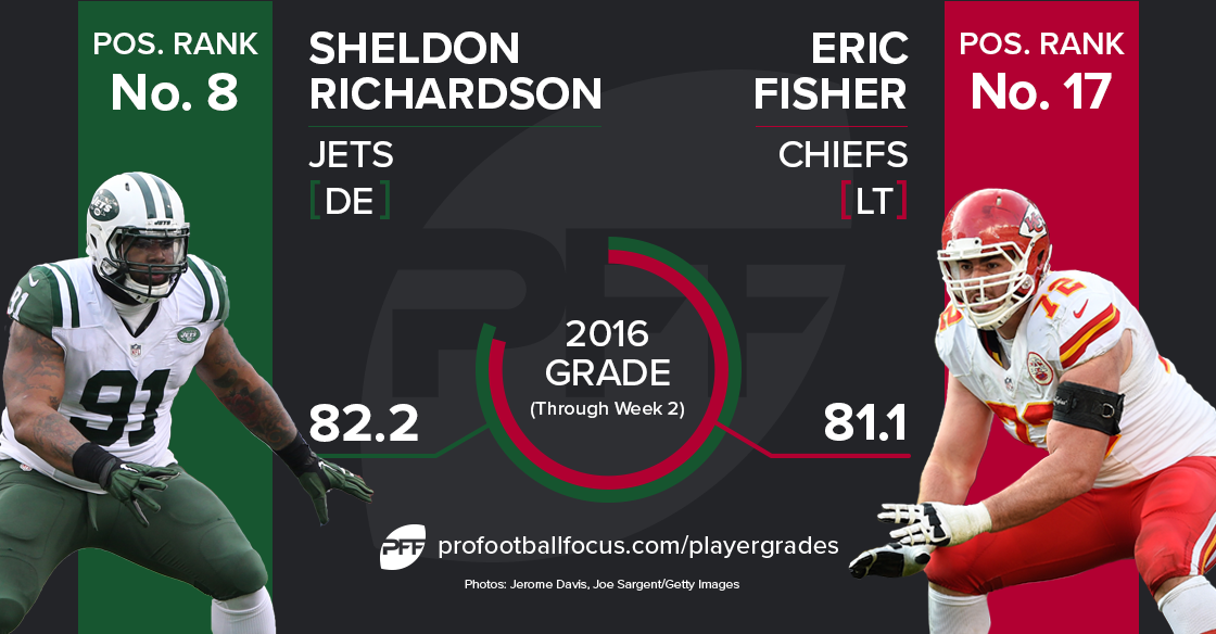 Sheldon Richardson vs. Eric Fisher