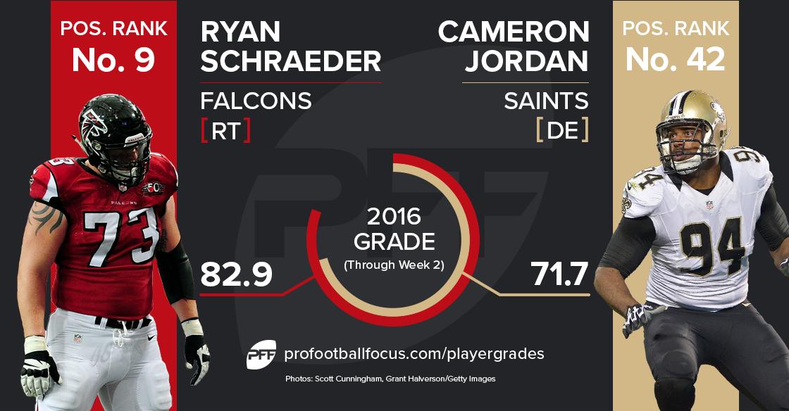 Ryan Schraeder vs. Cameron Jordan