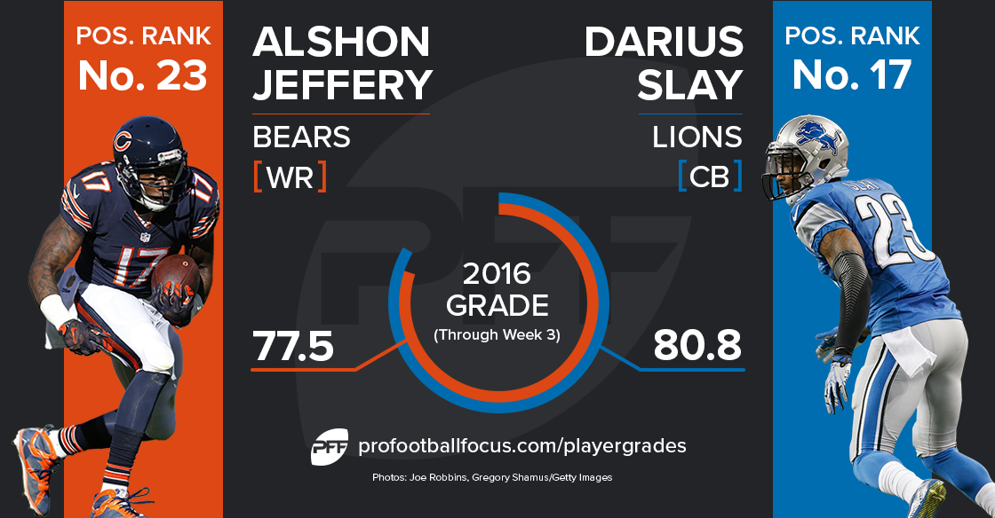 Alshon Jeffery vs Darius Slay