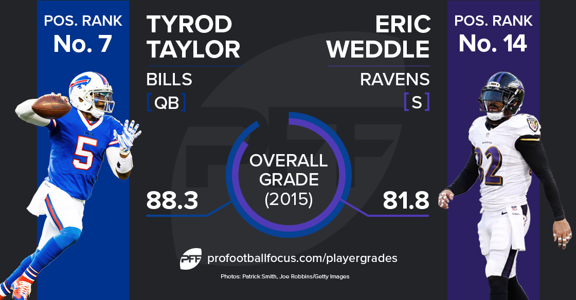 taylor-weddle_matchup
