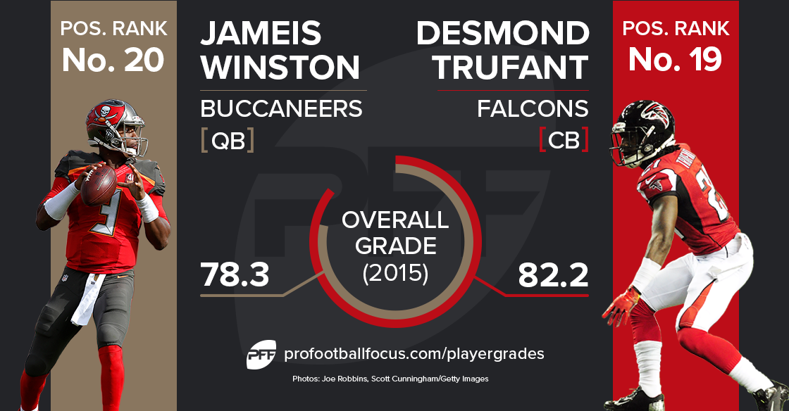 winston-trufant_matchup