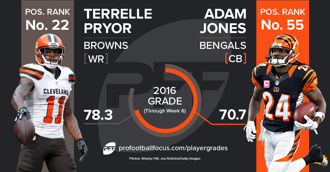 pryor-ajones_player-matchup