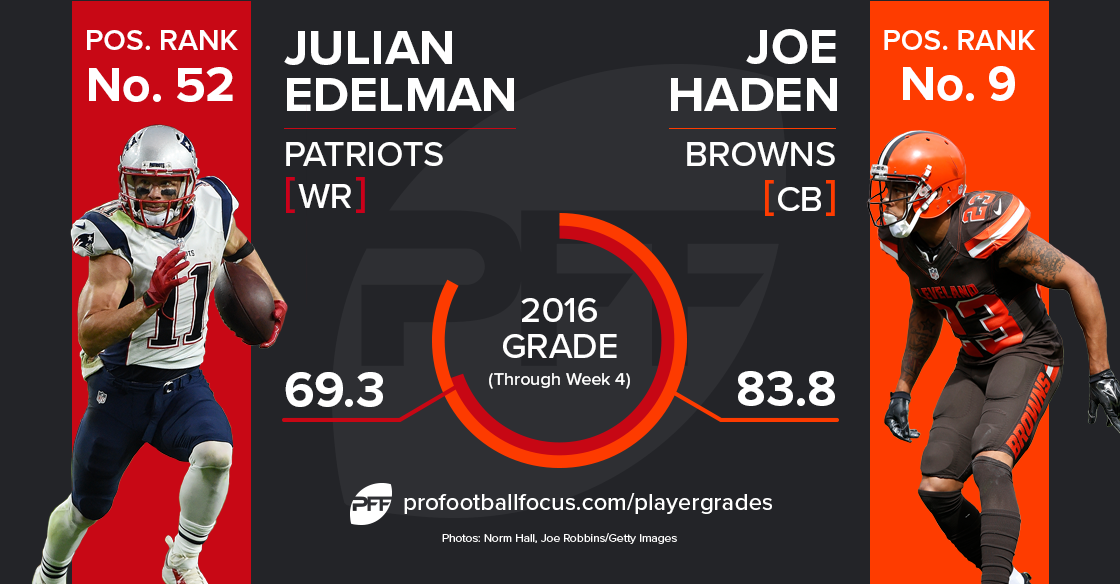 Julian Edelman vs Joe Haden