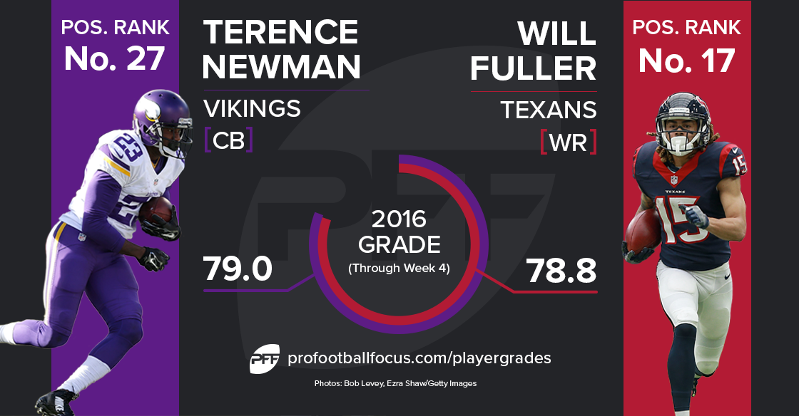 Will Fuller vs Terence Newman
