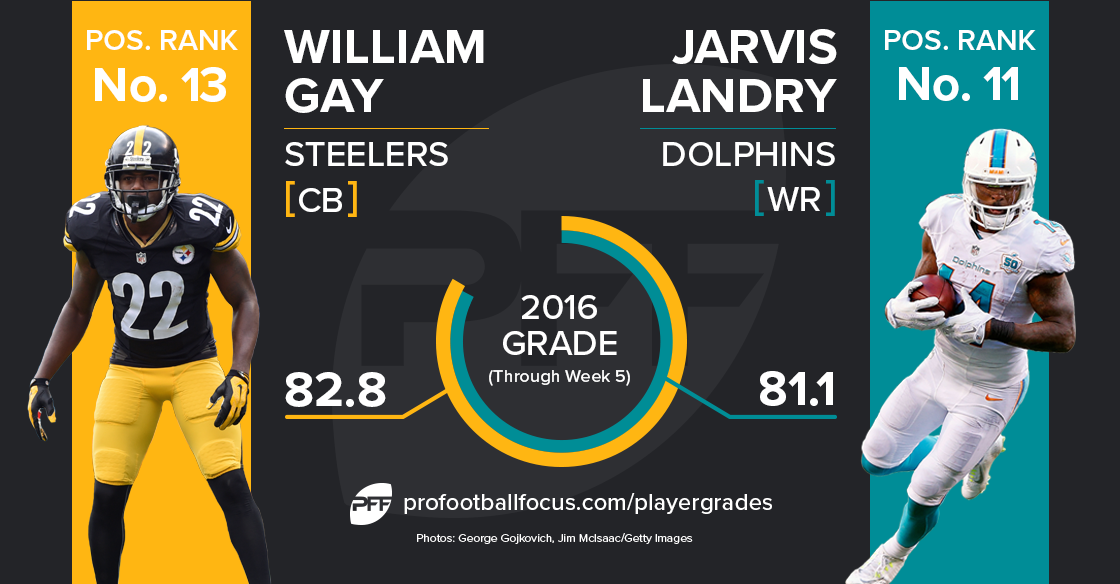 William Gay vs Jarvis Landry