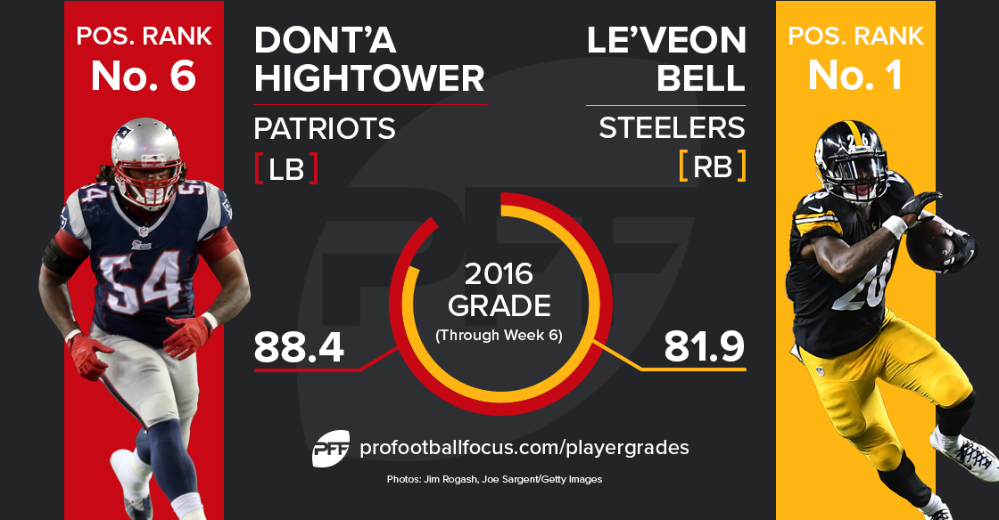 Le'Veon Bell v Dont'a Hightower
