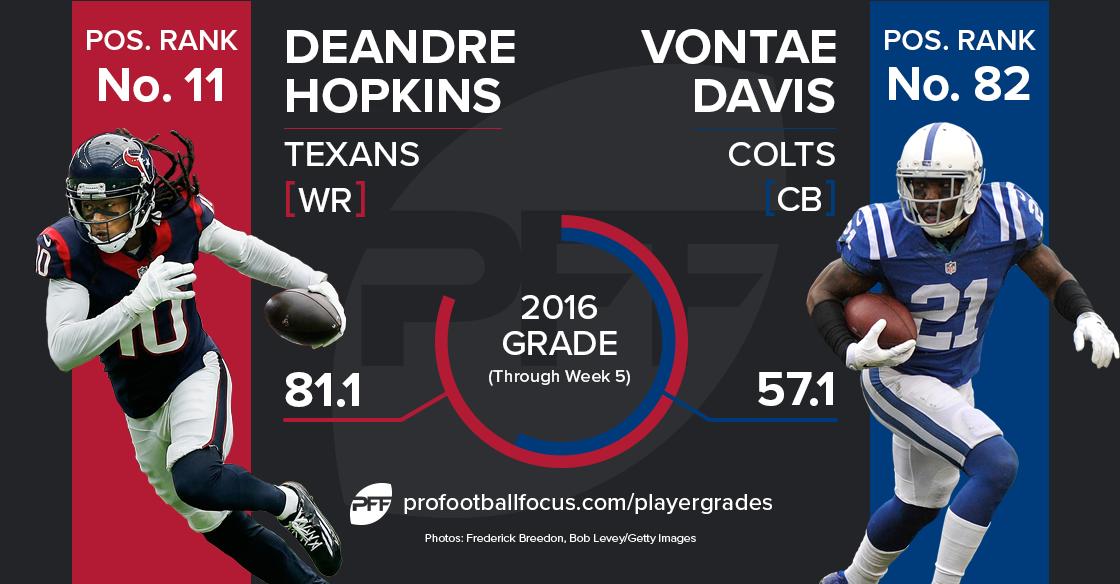 DeAndre Hopkins vs Vontae Davis