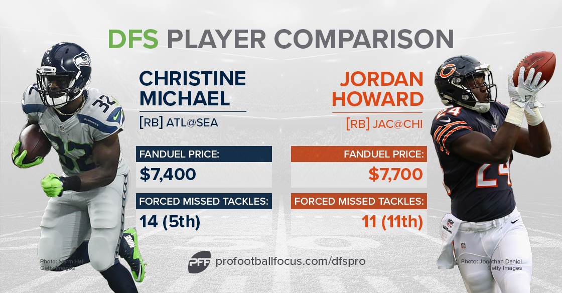 howard-michael_dfs-comparison
