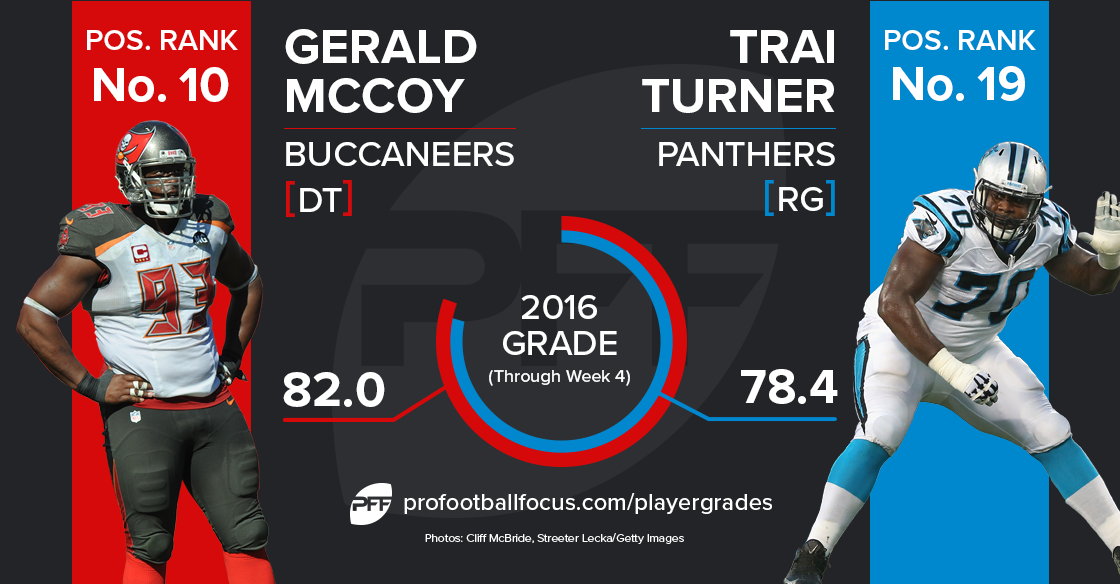 Gerald McCoy vs Trai Turner