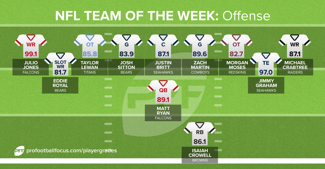 Team of the Week for Week 4
