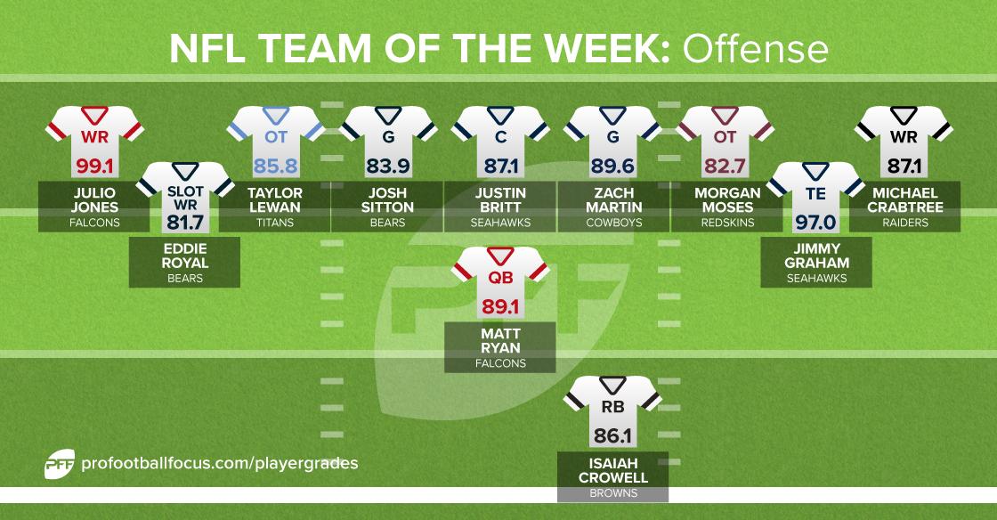 Team of the Week for Week 4