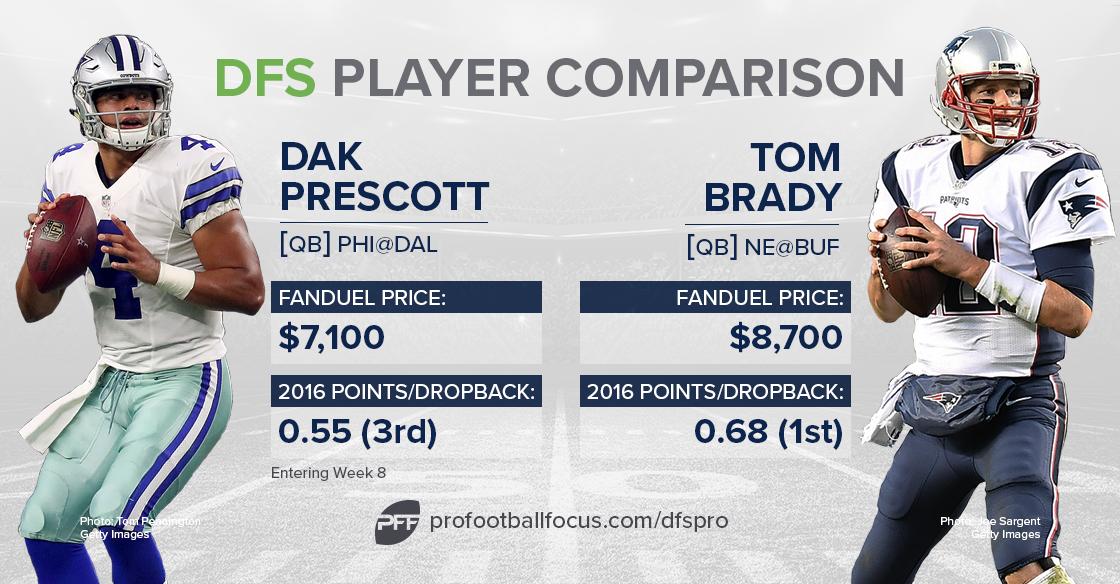 prescott-brady_dfs-comparison