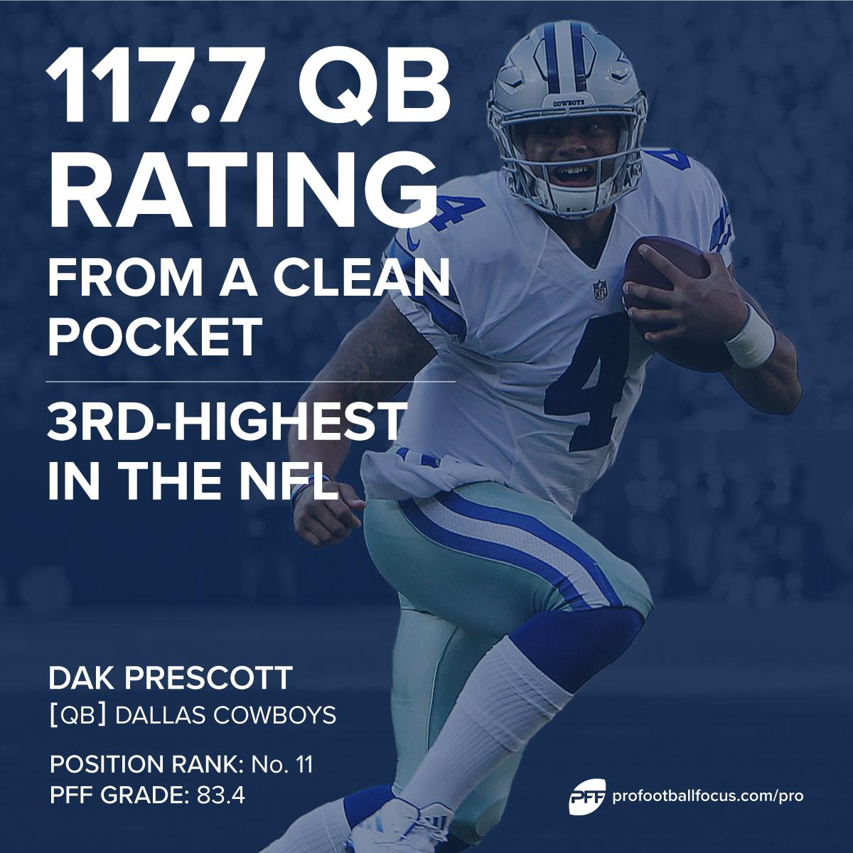 prescott_rookie-watch_v3