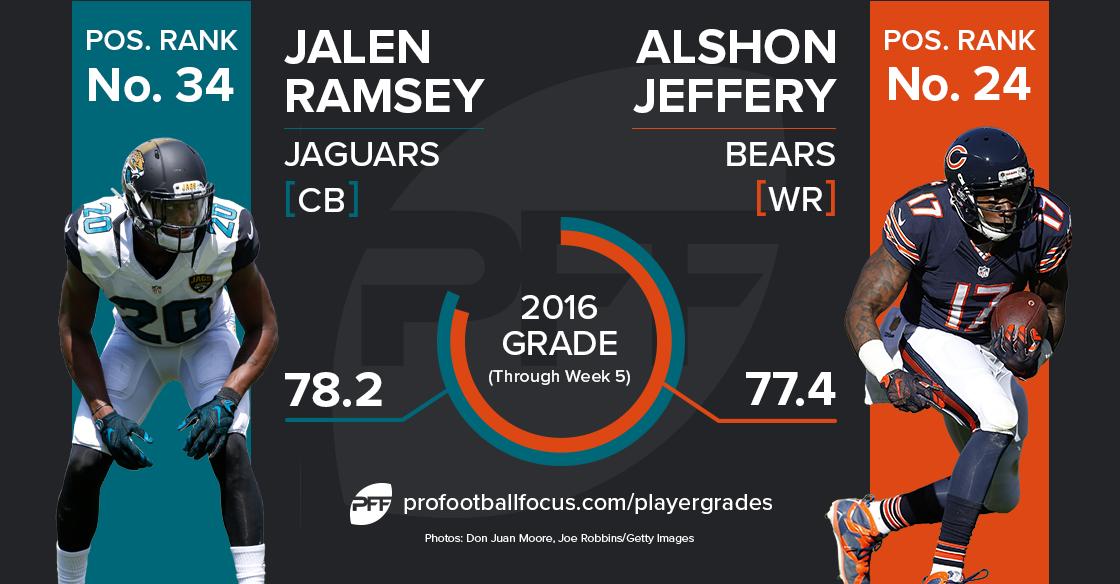 Jalen Ramsey vs Alshon Jeffery