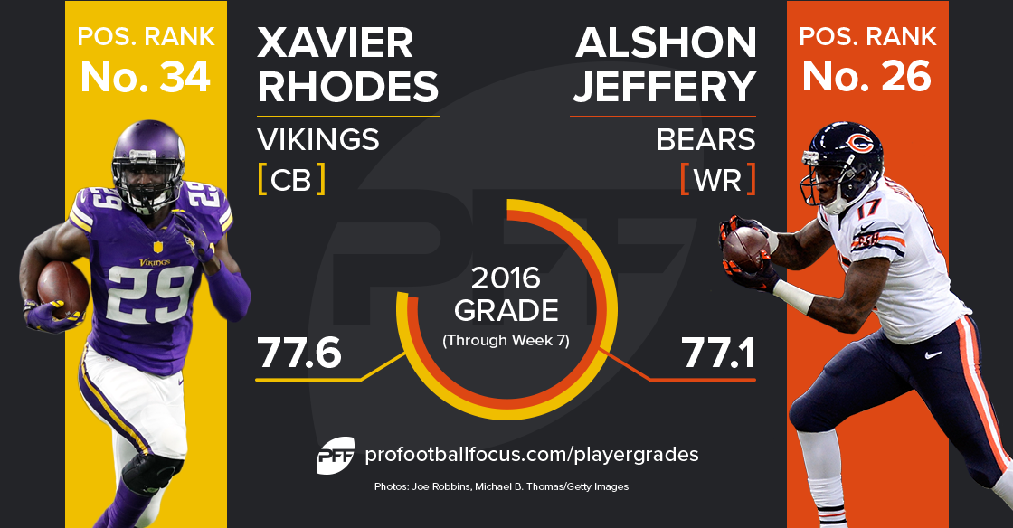 Xavier Rhodes vs Alshon Jeffery