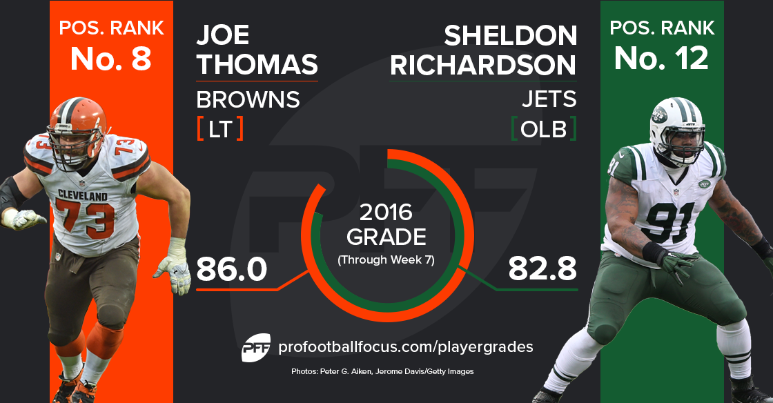 Sheldon Richardson vs Joe Thomas
