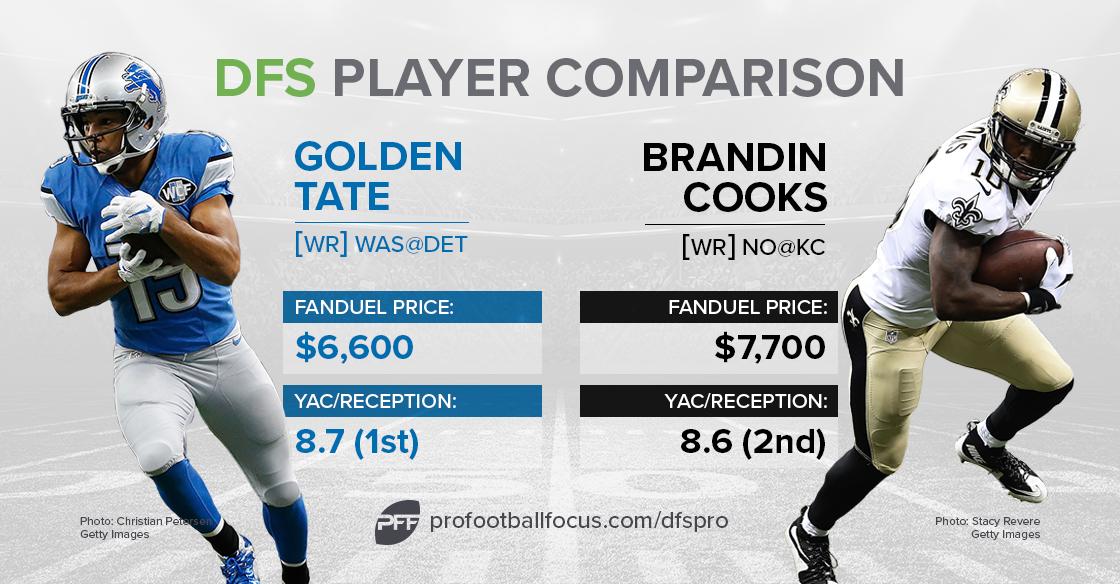 tate-cooks_dfs-comparison
