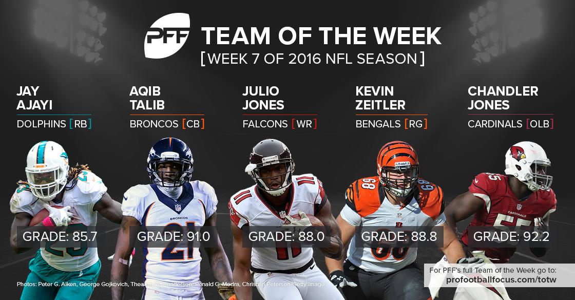 Week 7 Team of the Week