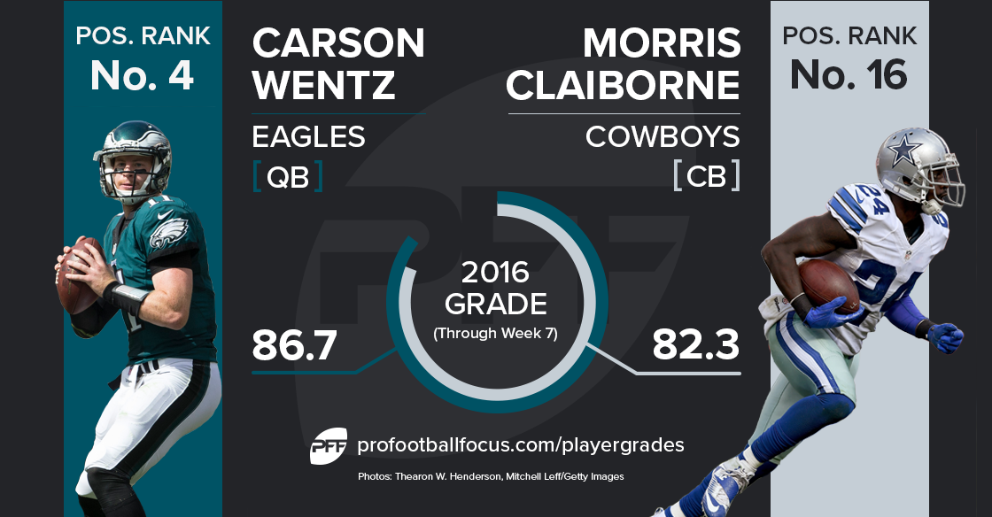 Carson Wentz vs Morris Claiborne