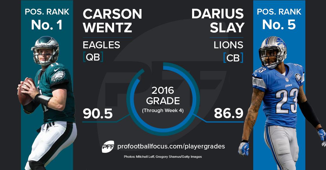 Carson Wentz vs Darius Slay