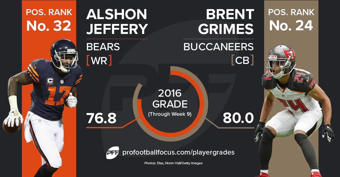 Alshon Jeffery vs Brent Grimes