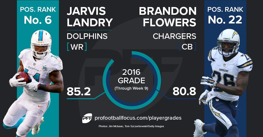 Brandon Flowers vs Jarvis Landry