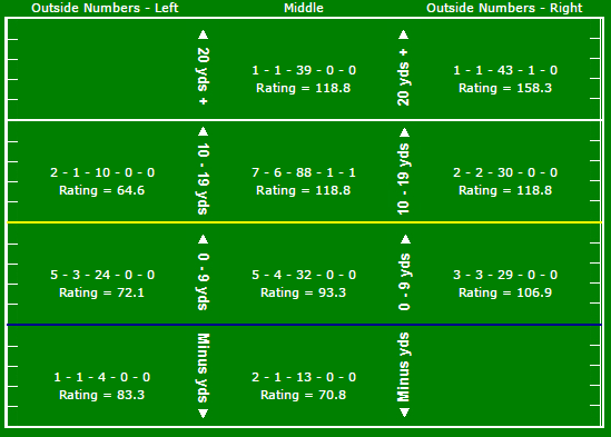 winston-passing-chart